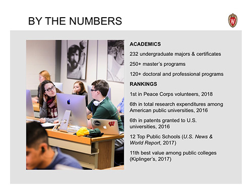 By The Numbers frame from University Facts PowerPoint Presentation.